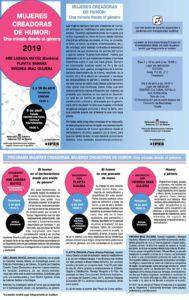 'Emakume umore-sortzaileak: Begirada generotik'/ Mujeres Creadoras de humor: Una mirada desde el género. @ Civican y Centro de Cultura de Tafalla