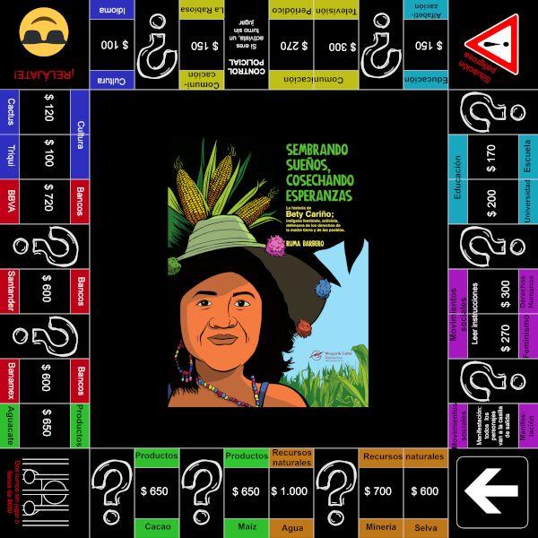 Monopoly de derechos humanos (juego)